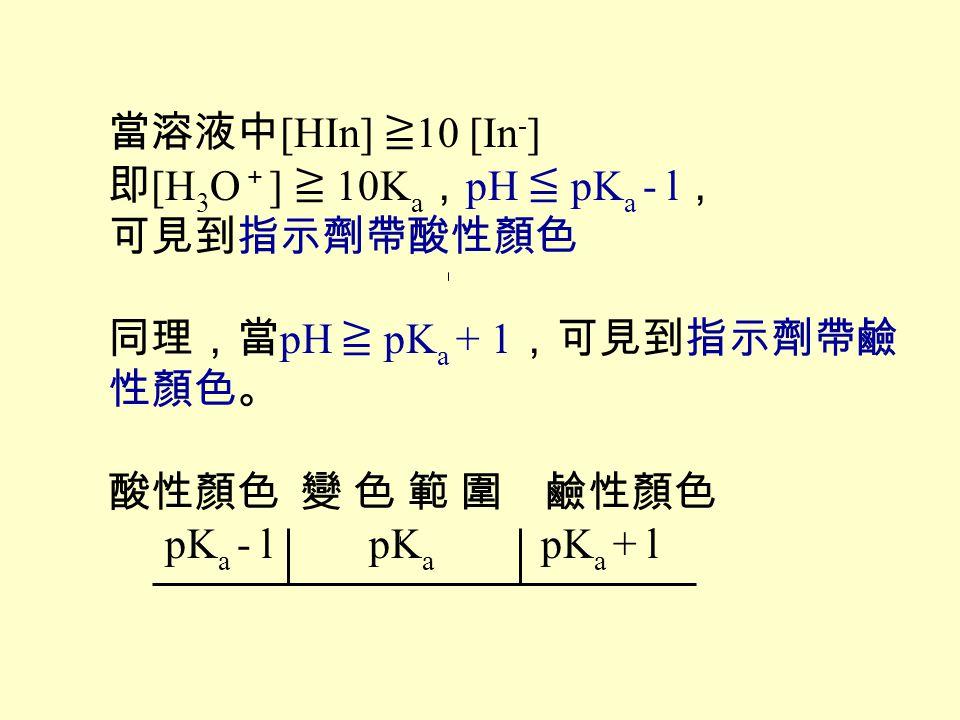 當溶液中 [HIn] ≧ 10 [In - ] 即 [H 3 O + ] ≧ 10K a , pH ≦ pK a - l , 可見到指示劑帶酸性顏色 同理,當 pH ≧ pK a + 1 ,可見到指示劑帶鹼 性顏色。 酸性顏色 變 色 範 圍 鹼性顏色 pK a - l pK a pK a + l