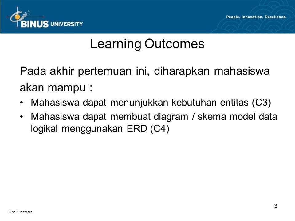 Bina Nusantara Pada akhir pertemuan ini, diharapkan mahasiswa akan mampu : Mahasiswa dapat menunjukkan kebutuhan entitas (C3) Mahasiswa dapat membuat
