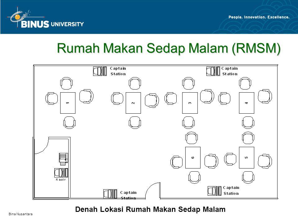Bina Nusantara Rumah Makan Sedap Malam (RMSM) Denah Lokasi Rumah Makan Sedap Malam
