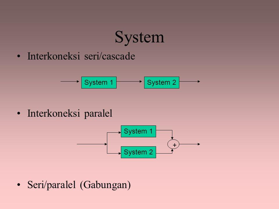 System Interkoneksi seri/cascade Interkoneksi paralel Seri/paralel (Gabungan) System 1 System 2System 1 System 2 System 1 +