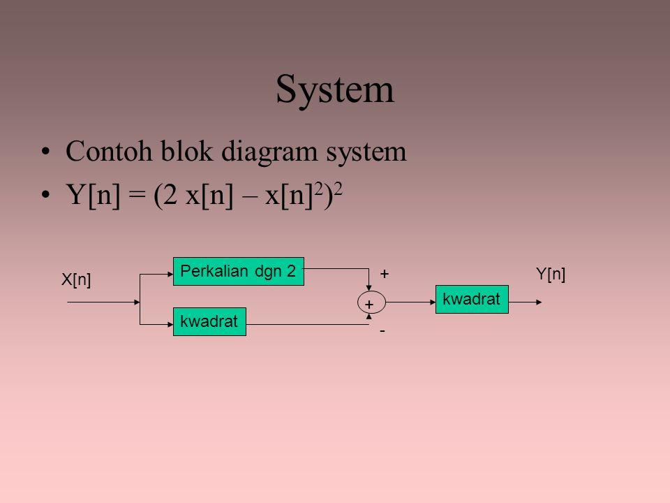 System Contoh blok diagram system Y[n] = (2 x[n] – x[n] 2 ) 2 kwadrat Perkalian dgn 2 + kwadrat X[n] Y[n]+ -