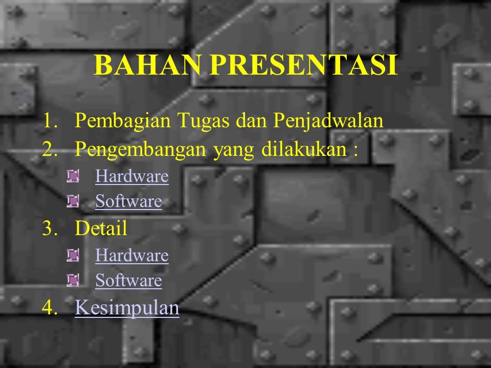 Cara Penggunaan 1.Jalankan index.htmlindex.html 2.Isi Username dan Password 3.Tekan tombol enter UsernamePassword Hendrawanelektro1 Johanelektro2 Dhannyelektro3 Adryelektro4