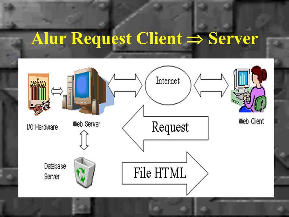 Konfigurasi Server dan Client (UTS)