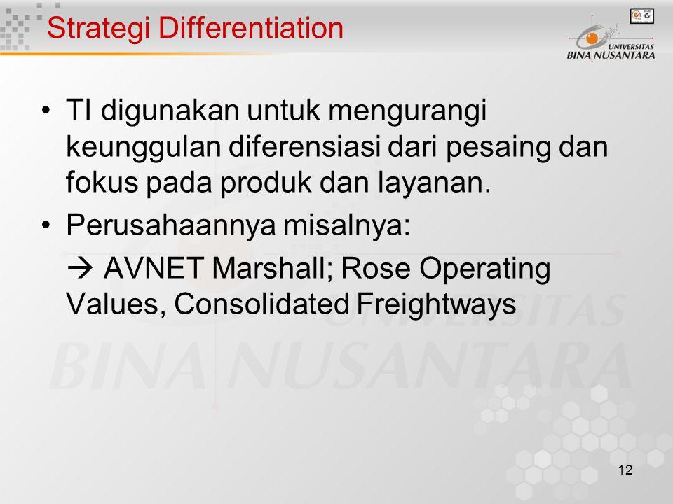 12 Strategi Differentiation TI digunakan untuk mengurangi keunggulan diferensiasi dari pesaing dan fokus pada produk dan layanan. Perusahaannya misaln