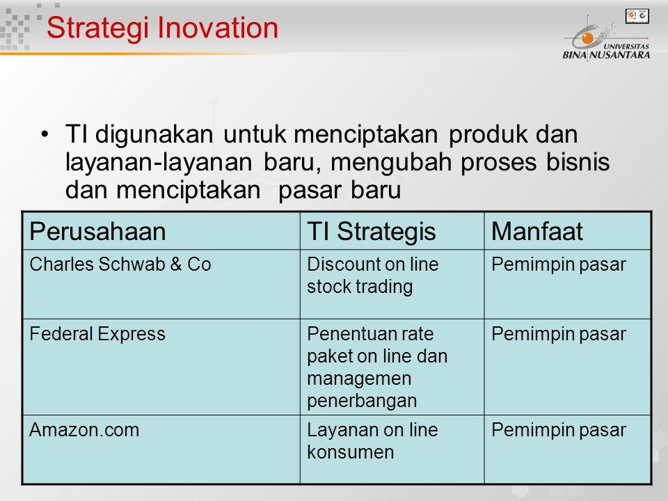 13 Strategi Inovation TI digunakan untuk menciptakan produk dan layanan-layanan baru, mengubah proses bisnis dan menciptakan pasar baru PerusahaanTI S