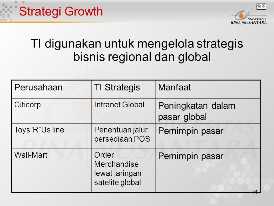 14 Strategi Growth TI digunakan untuk mengelola strategis bisnis regional dan global PerusahaanTI StrategisManfaat CiticorpIntranet Global Peningkatan