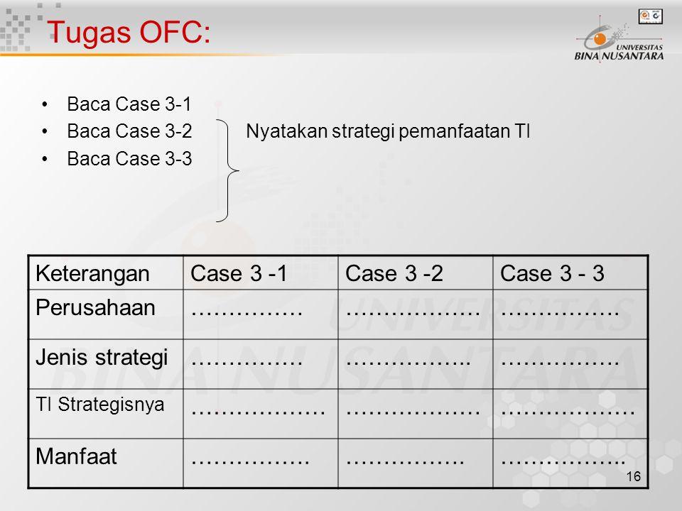 16 Tugas OFC: Baca Case 3-1 Baca Case 3-2Nyatakan strategi pemanfaatan TI Baca Case 3-3 KeteranganCase 3 -1Case 3 -2Case 3 - 3 Perusahaan…………………………………