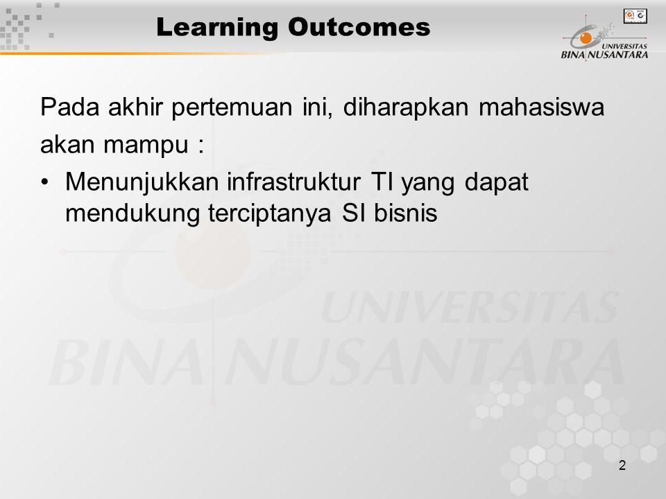2 Learning Outcomes Pada akhir pertemuan ini, diharapkan mahasiswa akan mampu : Menunjukkan infrastruktur TI yang dapat mendukung terciptanya SI bisni