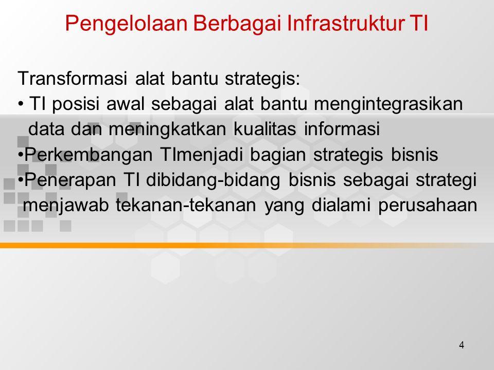 4 Pengelolaan Berbagai Infrastruktur TI Transformasi alat bantu strategis: TI posisi awal sebagai alat bantu mengintegrasikan data dan meningkatkan kualitas informasi Perkembangan TImenjadi bagian strategis bisnis Penerapan TI dibidang-bidang bisnis sebagai strategi menjawab tekanan-tekanan yang dialami perusahaan