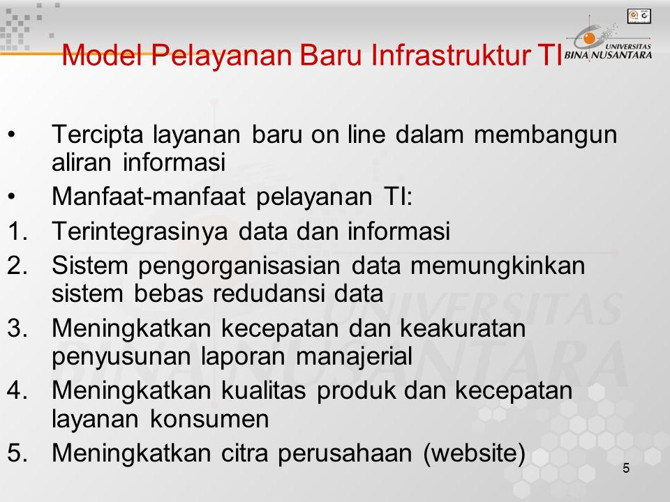 5 Model Pelayanan Baru Infrastruktur TI Tercipta layanan baru on line dalam membangun aliran informasi Manfaat-manfaat pelayanan TI: 1.Terintegrasinya data dan informasi 2.Sistem pengorganisasian data memungkinkan sistem bebas redudansi data 3.Meningkatkan kecepatan dan keakuratan penyusunan laporan manajerial 4.Meningkatkan kualitas produk dan kecepatan layanan konsumen 5.Meningkatkan citra perusahaan (website)