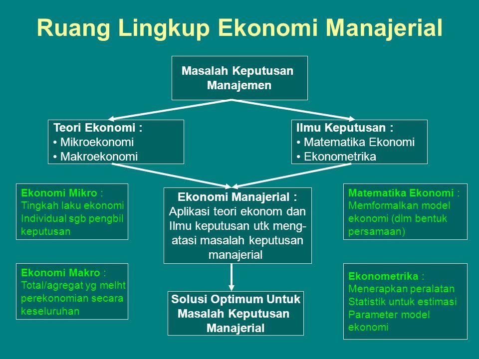 Ruang Lingkup Ekonomi Manajerial Masalah Keputusan Manajemen Teori Ekonomi : Mikroekonomi Makroekonomi Ilmu Keputusan : Matematika Ekonomi Ekonometrik