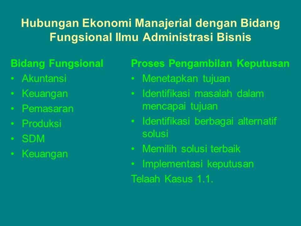 Hubungan Ekonomi Manajerial dengan Bidang Fungsional Ilmu Administrasi Bisnis Bidang Fungsional Akuntansi Keuangan Pemasaran Produksi SDM Keuangan Pro