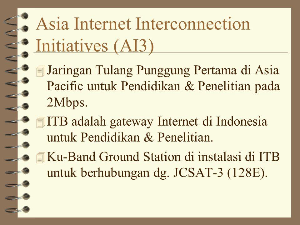Visi Melihat 5 Juta Bangsa Indonesia di Internet dalam 5-10 Tahun Mendatang