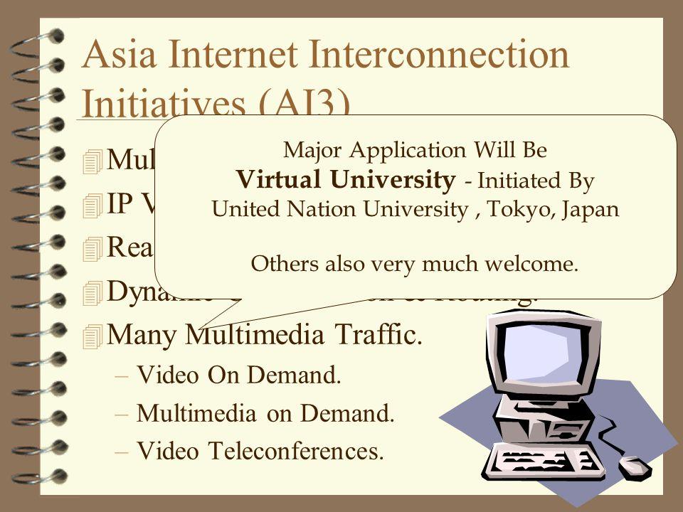 Asia Internet Interconnection Initiatives (AI3) 4 Jaringan Tulang Punggung Pertama di Asia Pacific untuk Pendidikan & Penelitian pada 2Mbps.