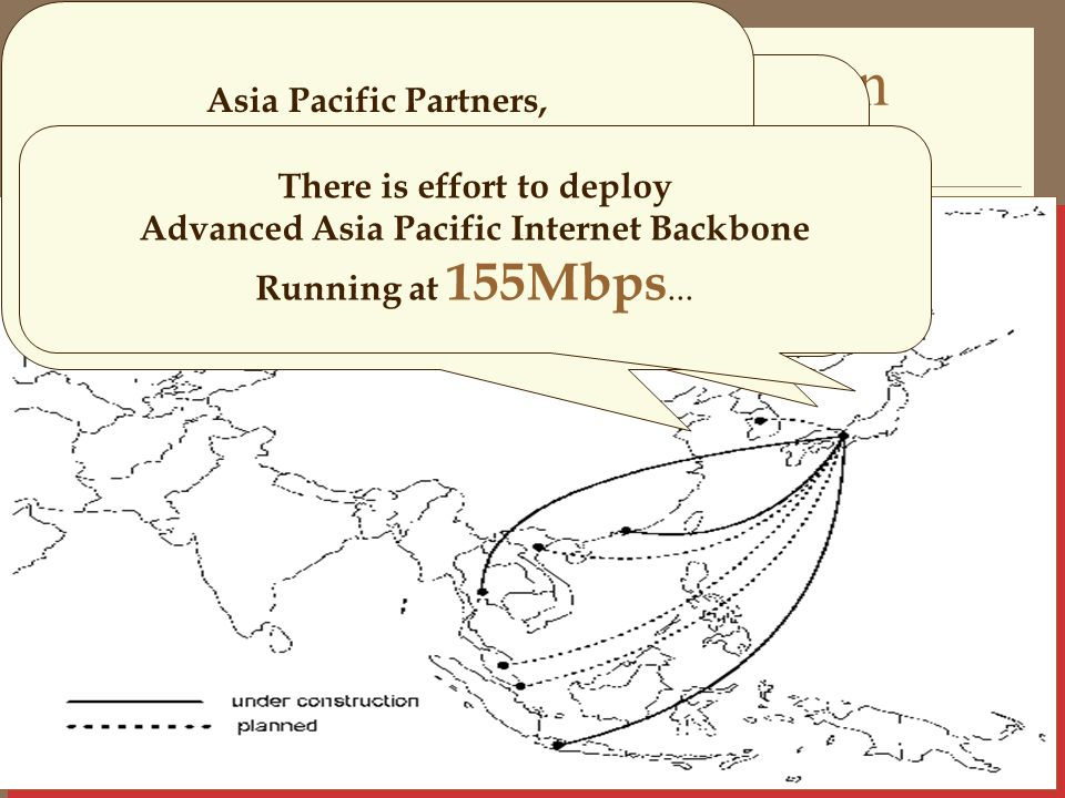 Asia Internet Interconnection Initiatives (AI3) 4 Multicast Backbone (MBONE) 4 IP Version 6 (the Next Generation) 4 Real Time Backbone.
