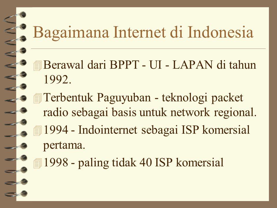 Mengapa Internet populer. 4 Murah.....