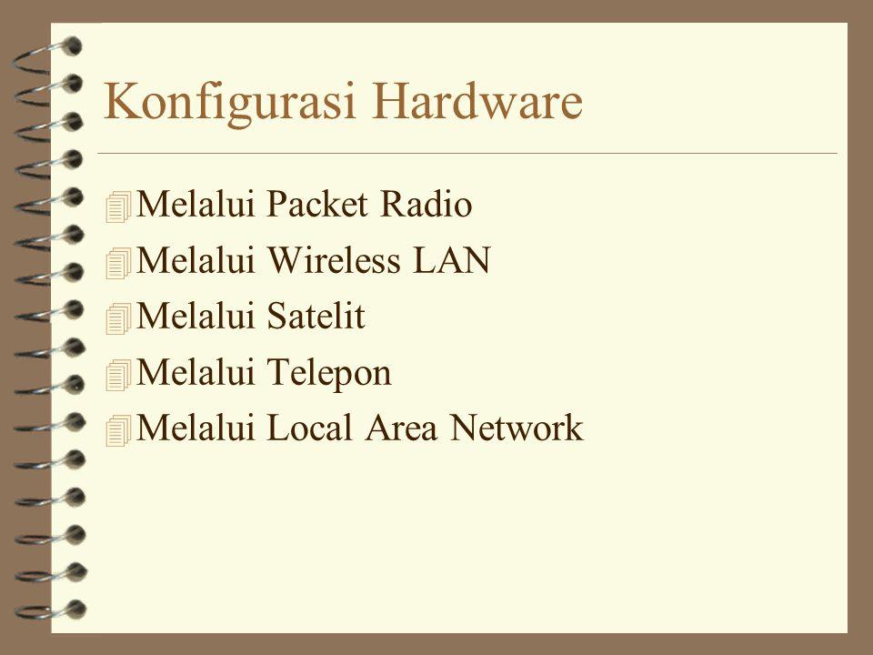 Persyaratan PC 4 Sebaiknya dapat menggunakan Window 4 Minimal 386 sebaiknya 486.