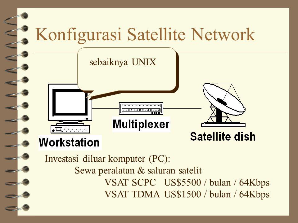 Konfigurasi Wireless LAN Wireless LAN Card Inside 2Mbps Total investasi diluar komputer (PC) Wireless LAN US$4000 / buah Kecepatan Max.2Mbps (bisa naik ke 10Mbps) Jarak Max.15 km