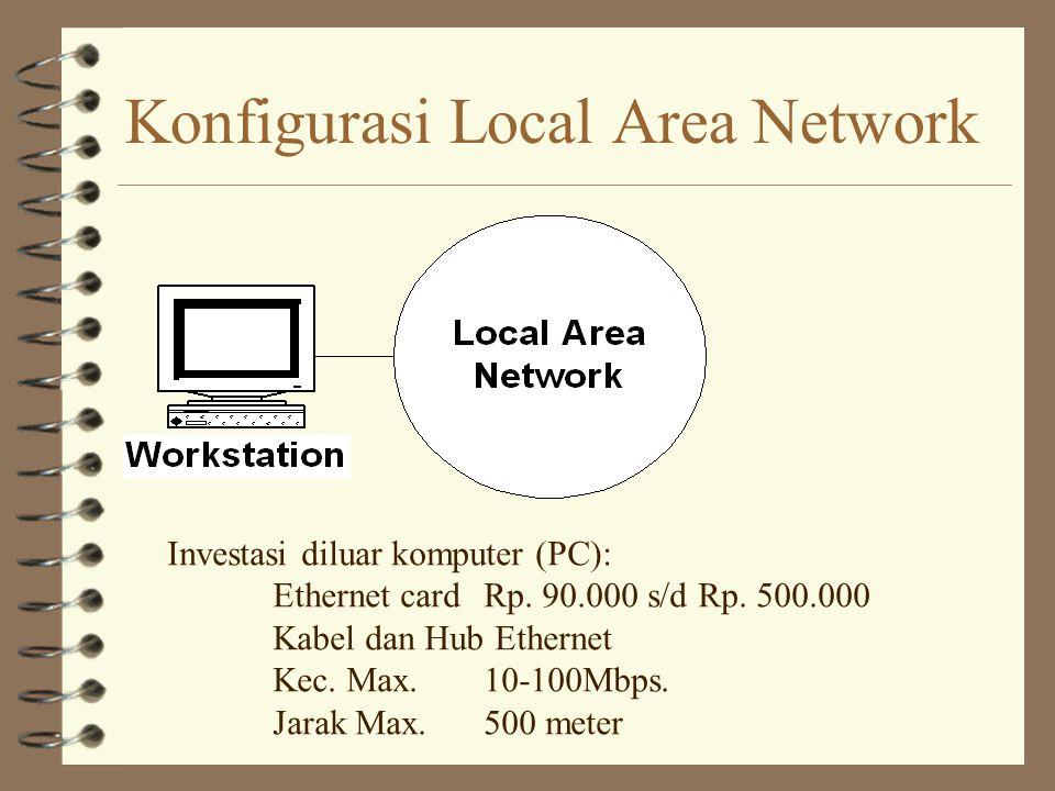 Konfigurasi Telepon Network Konfigurasi yang umumnya digunakan pengguna Internet Service Provider (ISP) di Indonesia Investasi diluar komputer (PC): Modem TeleponUS$150-an Kec.