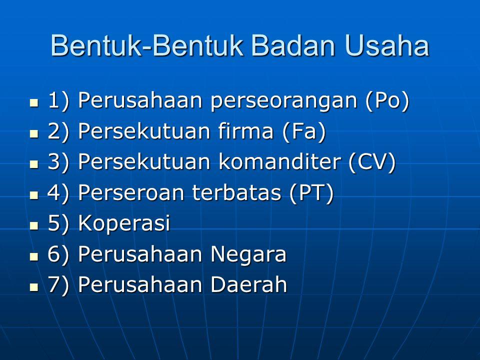 Bentuk-Bentuk Badan Usaha 1) Perusahaan perseorangan (Po) 1) Perusahaan perseorangan (Po) 2) Persekutuan firma (Fa) 2) Persekutuan firma (Fa) 3) Persekutuan komanditer (CV) 3) Persekutuan komanditer (CV) 4) Perseroan terbatas (PT) 4) Perseroan terbatas (PT) 5) Koperasi 5) Koperasi 6) Perusahaan Negara 6) Perusahaan Negara 7) Perusahaan Daerah 7) Perusahaan Daerah