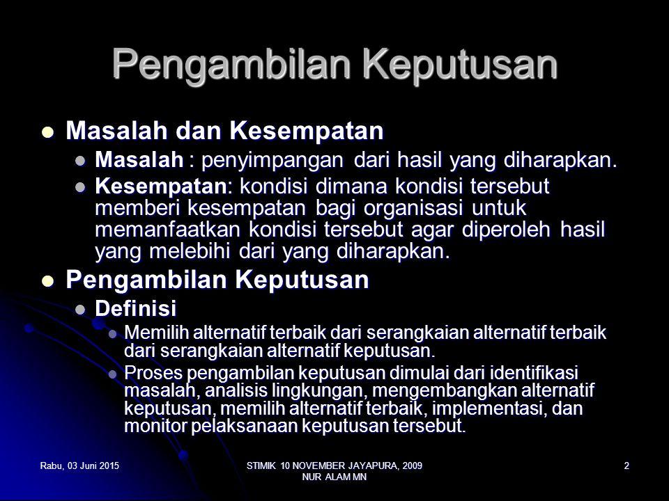 Rabu, 03 Juni 2015Rabu, 03 Juni 2015Rabu, 03 Juni 2015Rabu, 03 Juni 2015STIMIK 10 NOVEMBER JAYAPURA, 2009 NUR ALAM MN 3 Pengambilan Keputusan Tipe Keputusan Tipe Keputusan Keputusan terprogram, yaitu keputusan terstruktur atau berulang, atau keduanya.