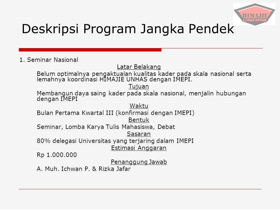 Deskripsi Program Jangka Pendek 1. Seminar Nasional Latar Belakang Belum optimalnya pengaktualan kualitas kader pada skala nasional serta lemahnya koo