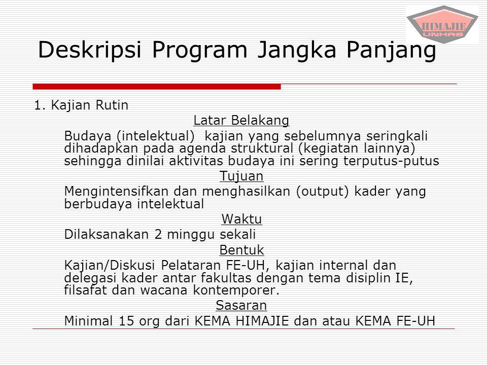 Deskripsi Program Jangka Panjang 1.