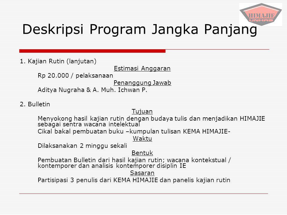 Deskripsi Program Jangka Panjang 1. Kajian Rutin (lanjutan) Estimasi Anggaran Rp 20.000 / pelaksanaan Penanggung Jawab Aditya Nugraha & A. Muh. Ichwan