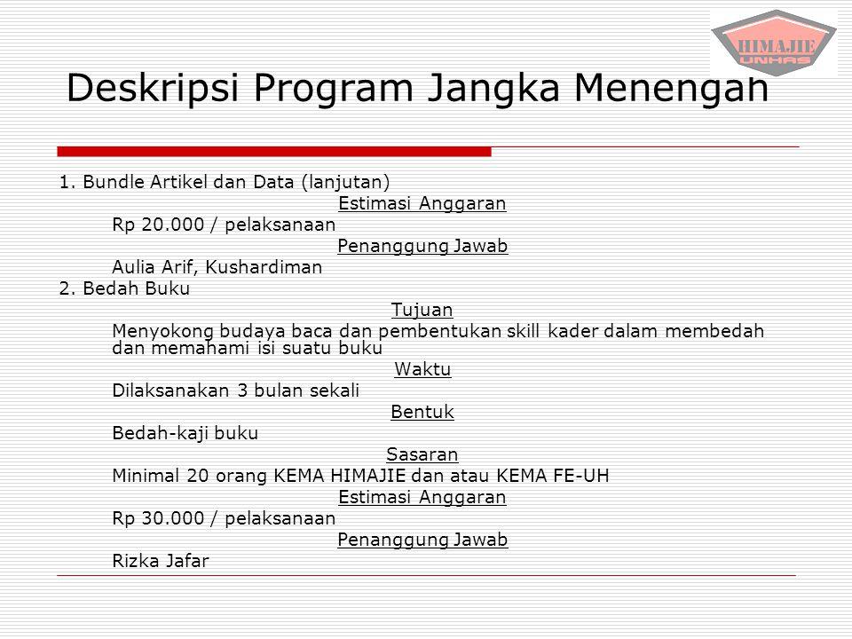 Deskripsi Program Jangka Menengah 1. Bundle Artikel dan Data (lanjutan) Estimasi Anggaran Rp 20.000 / pelaksanaan Penanggung Jawab Aulia Arif, Kushard