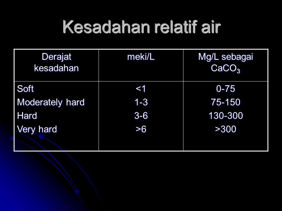 Kesadahan relatif air Derajat kesadahan meki/L Mg/L sebagai CaCO 3 Soft Moderately hard Hard Very hard <11-33-6>60-7575-150130-300>300
