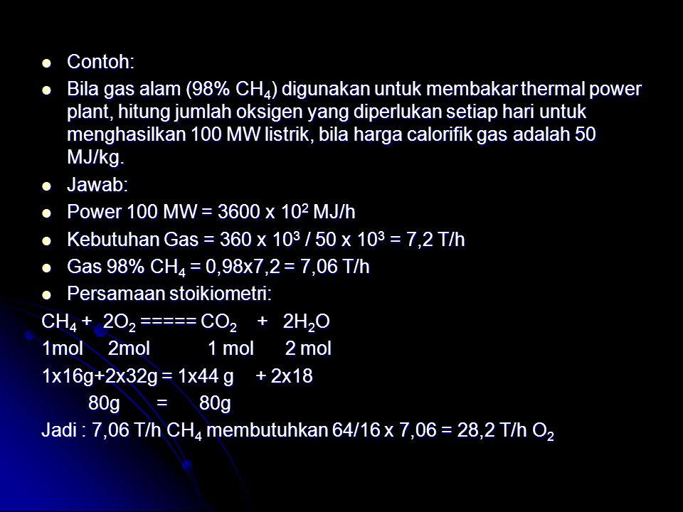 Contoh: Contoh: Bila gas alam (98% CH 4 ) digunakan untuk membakar thermal power plant, hitung jumlah oksigen yang diperlukan setiap hari untuk mengha