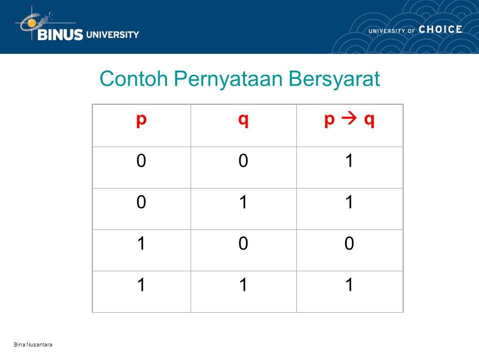 Bina Nusantara pqp  q 001 011 100 111 Contoh Pernyataan Bersyarat