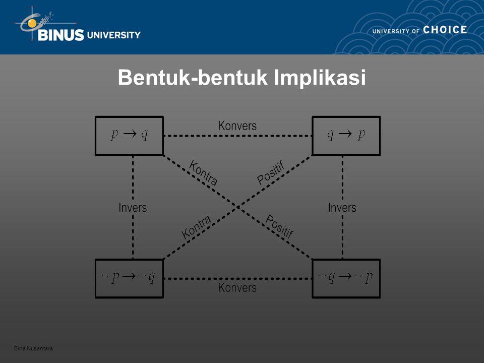 Bina Nusantara Bentuk-bentuk Implikasi