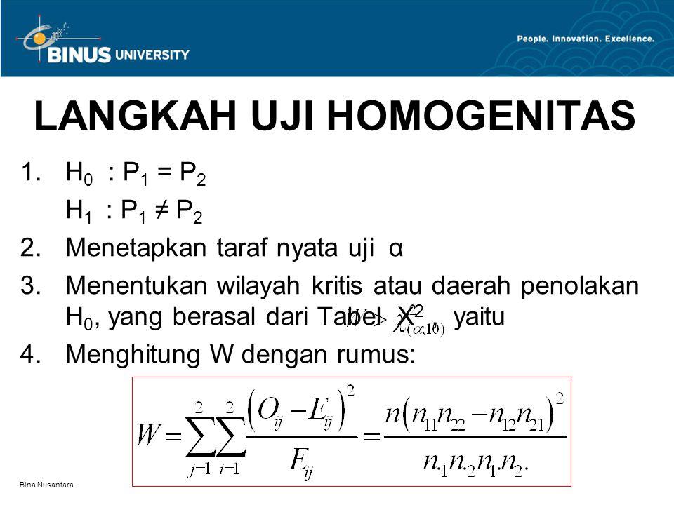 Bina Nusantara LANGKAH UJI HOMOGENITAS 1.H 0 : P 1 = P 2 H 1 : P 1 ≠ P 2 2.Menetapkan taraf nyata uji α 3.Menentukan wilayah kritis atau daerah penolakan H 0, yang berasal dari Tabel X 2, yaitu 4.Menghitung W dengan rumus: