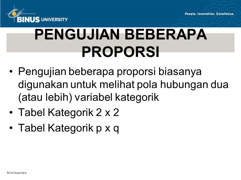 Bina Nusantara PENGUJIAN BEBERAPA PROPORSI Pengujian beberapa proporsi biasanya digunakan untuk melihat pola hubungan dua (atau lebih) variabel kategorik Tabel Kategorik 2 x 2 Tabel Kategorik p x q