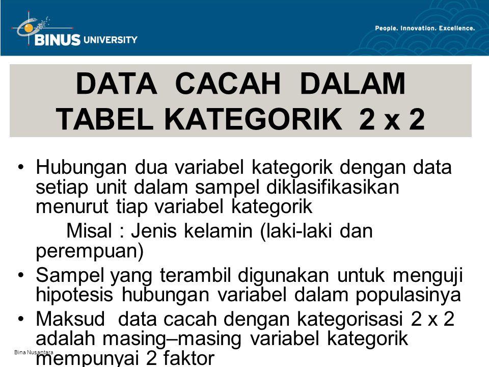 Bina Nusantara DATA CACAH DALAM TABEL KATEGORIK 2 x 2 Hubungan dua variabel kategorik dengan data setiap unit dalam sampel diklasifikasikan menurut tiap variabel kategorik Misal : Jenis kelamin (laki-laki dan perempuan) Sampel yang terambil digunakan untuk menguji hipotesis hubungan variabel dalam populasinya Maksud data cacah dengan kategorisasi 2 x 2 adalah masing–masing variabel kategorik mempunyai 2 faktor