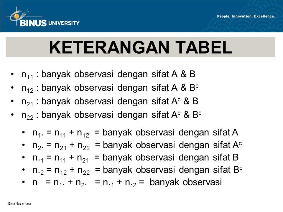 Bina Nusantara n 11 : banyak observasi dengan sifat A & B n 12 : banyak observasi dengan sifat A & B c n 21 : banyak observasi dengan sifat A c & B n 22 : banyak observasi dengan sifat A c & B c n 1.