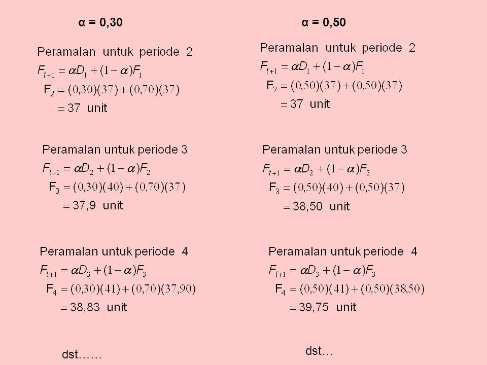α = 0,30α = 0,50 dst…… dst…