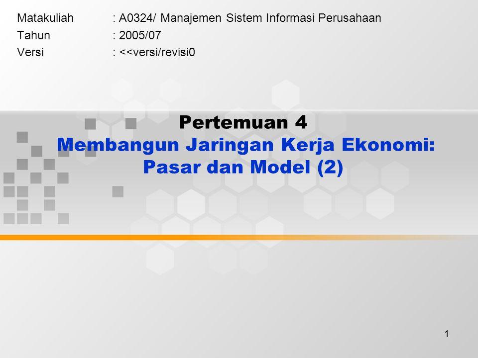 1 Pertemuan 4 Membangun Jaringan Kerja Ekonomi: Pasar dan Model (2) Matakuliah: A0324/ Manajemen Sistem Informasi Perusahaan Tahun: 2005/07 Versi: <<v
