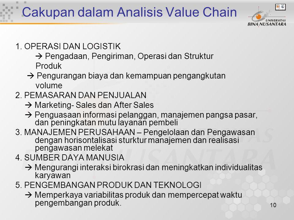10 Cakupan dalam Analisis Value Chain 1. OPERASI DAN LOGISTIK  Pengadaan, Pengiriman, Operasi dan Struktur Produk  Pengurangan biaya dan kemampuan p