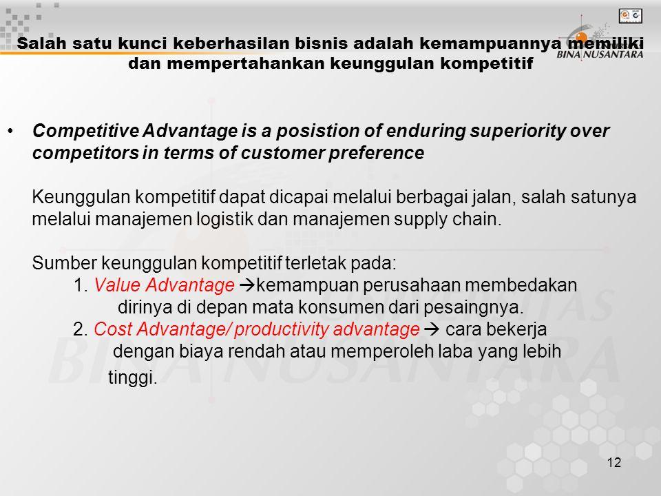 12 Salah satu kunci keberhasilan bisnis adalah kemampuannya memiliki dan mempertahankan keunggulan kompetitif Competitive Advantage is a posistion of