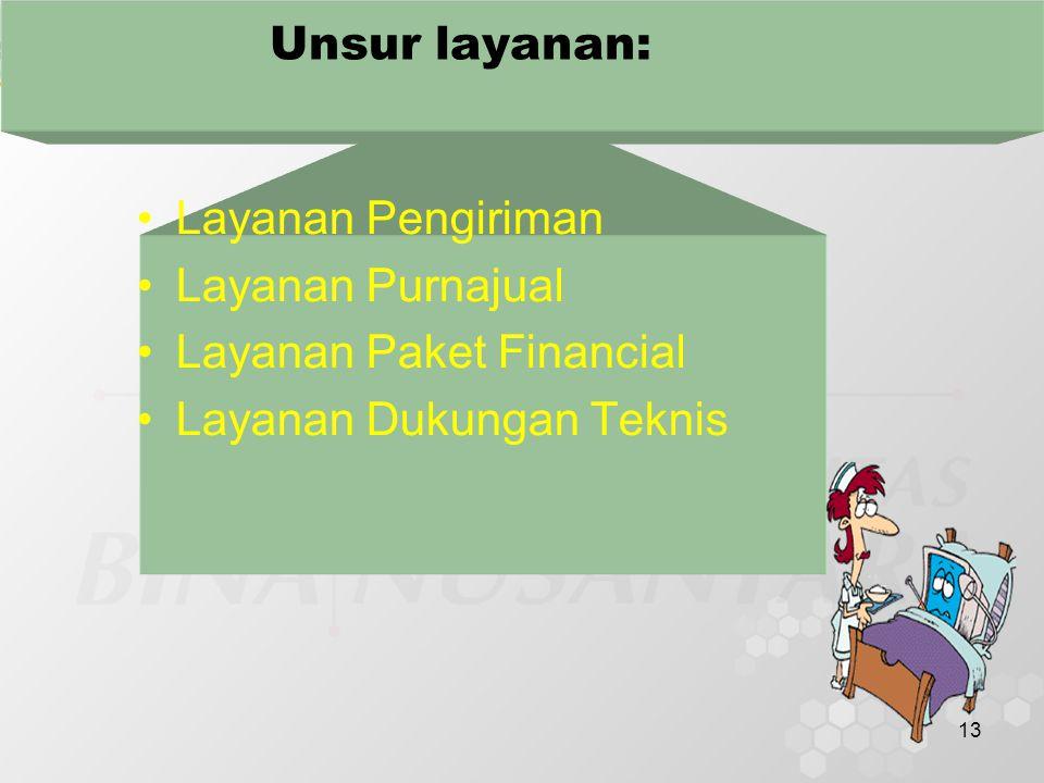 13 Unsur layanan: Layanan Pengiriman Layanan Purnajual Layanan Paket Financial Layanan Dukungan Teknis