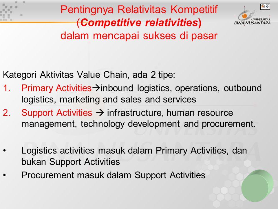 15 Pentingnya Relativitas Kompetitif (Competitive relativities) dalam mencapai sukses di pasar Kategori Aktivitas Value Chain, ada 2 tipe: 1.Primary A