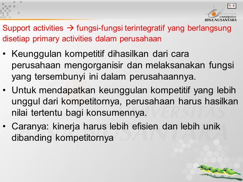 16 Support activities  fungsi-fungsi terintegratif yang berlangsung disetiap primary activities dalam perusahaan Keunggulan kompetitif dihasilkan dar