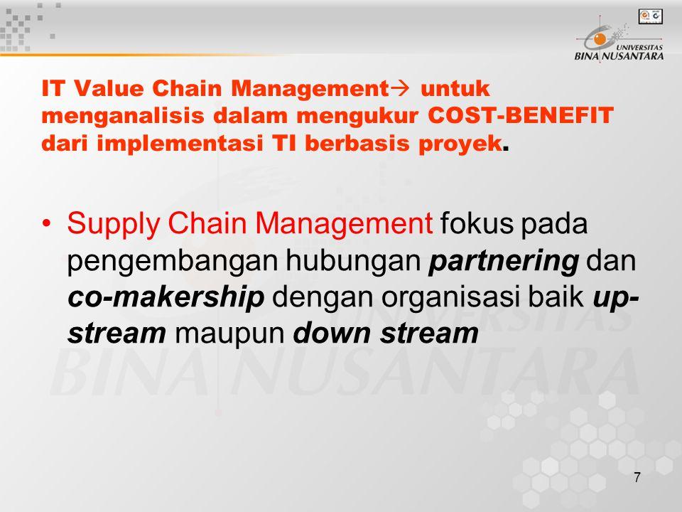 7 IT Value Chain Management  untuk menganalisis dalam mengukur COST-BENEFIT dari implementasi TI berbasis proyek. Supply Chain Management fokus pada