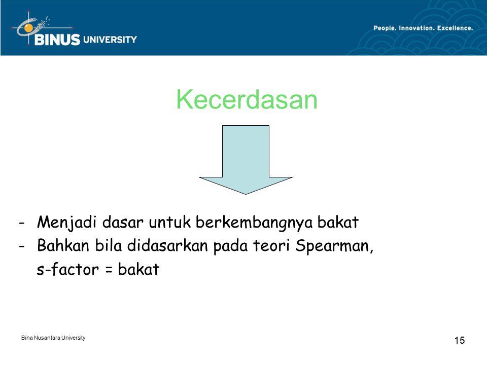 Bina Nusantara University 15 Kecerdasan -Menjadi dasar untuk berkembangnya bakat -Bahkan bila didasarkan pada teori Spearman, s-factor = bakat