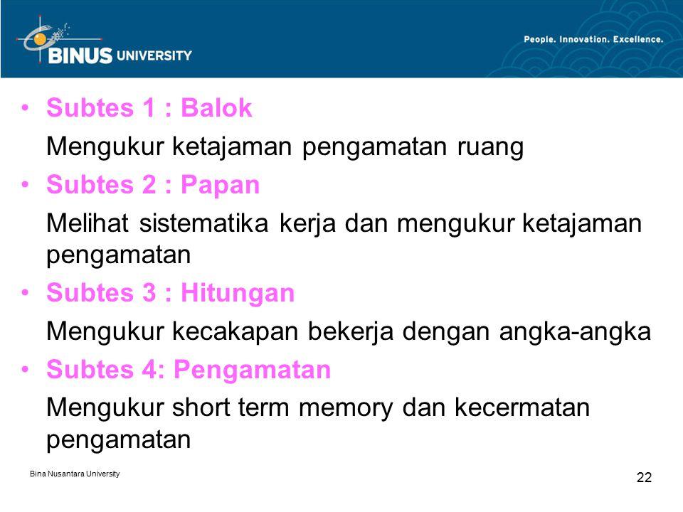 Bina Nusantara University 23 Subtes 5 : Kubus Mengukur ketajaman ruang 3 dimensi Subtes 6 : Bacaan Mengukur pengertian bahasa Subtes 7 : Pengertian Mengukur wawasan keteknikan Subtes 8 : Katrol Mengukur wawasan teknik Subtes 9 : Kawat Melihat keterampilan bekerja dengan tangan