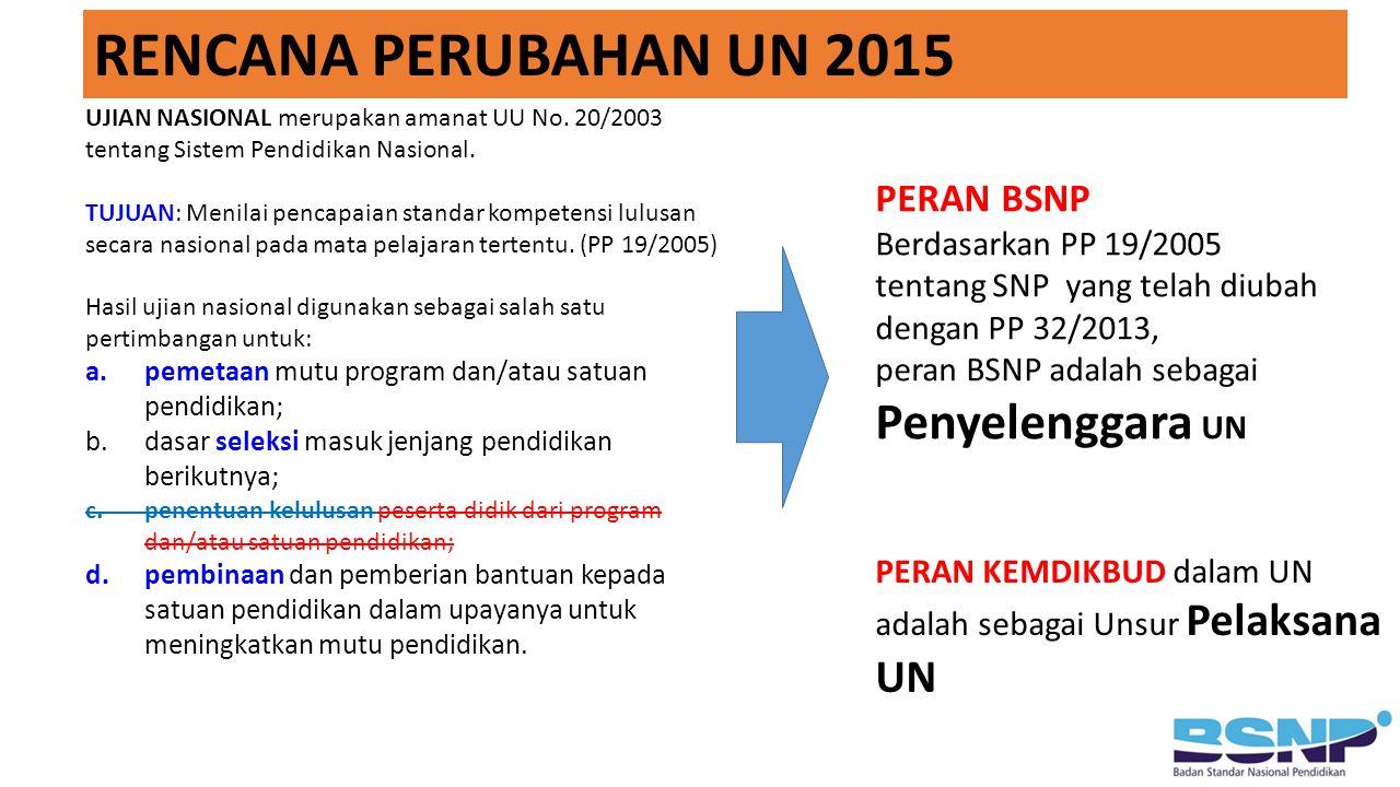 UJIAN NASIONAL merupakan amanat UU No. 20/2003 tentang Sistem Pendidikan Nasional.