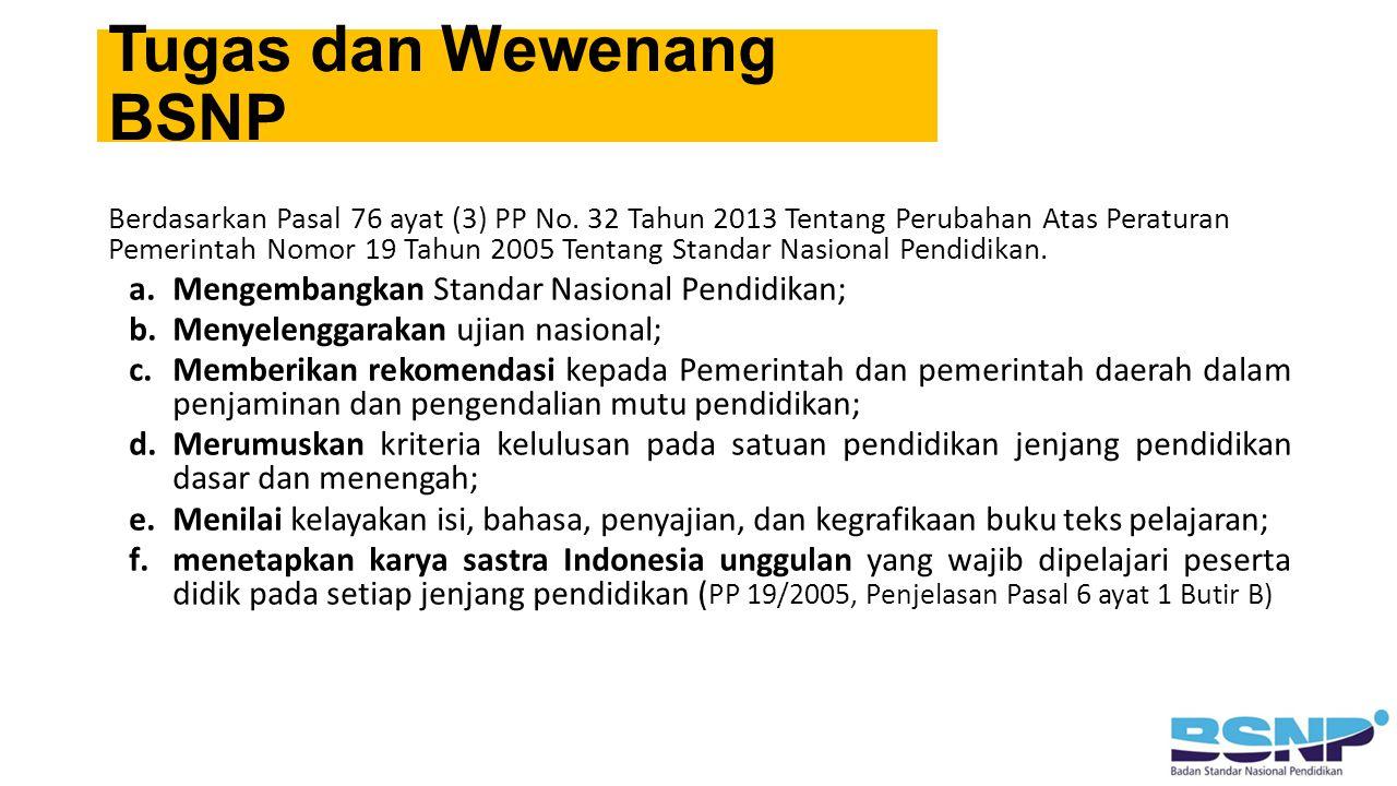 Tugas dan Wewenang BSNP Berdasarkan Pasal 76 ayat (3) PP No.