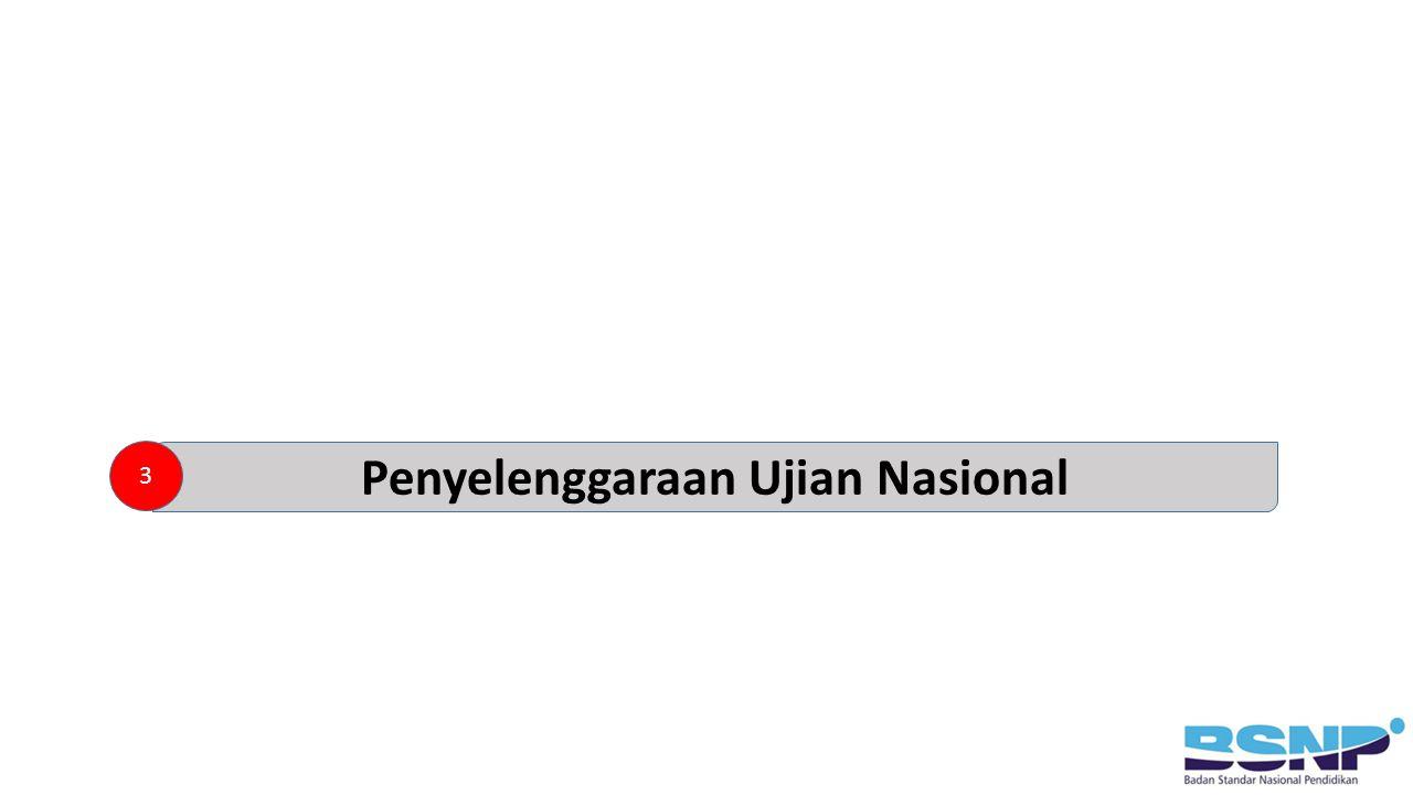Penyelenggaraan Ujian Nasional 3